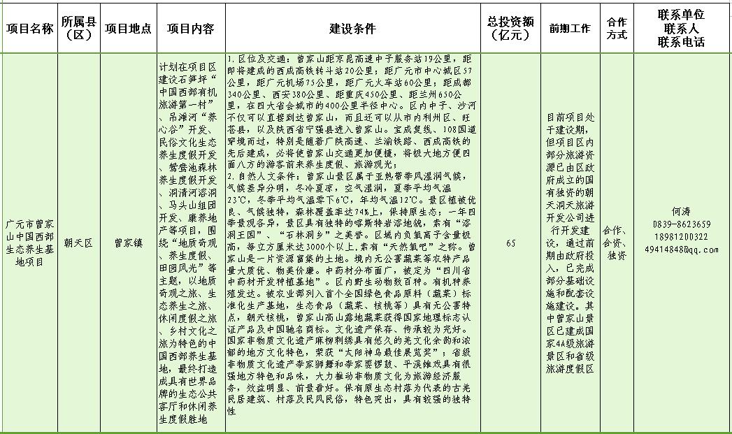 广元市曾家山中国西部生态养生基地项目.png