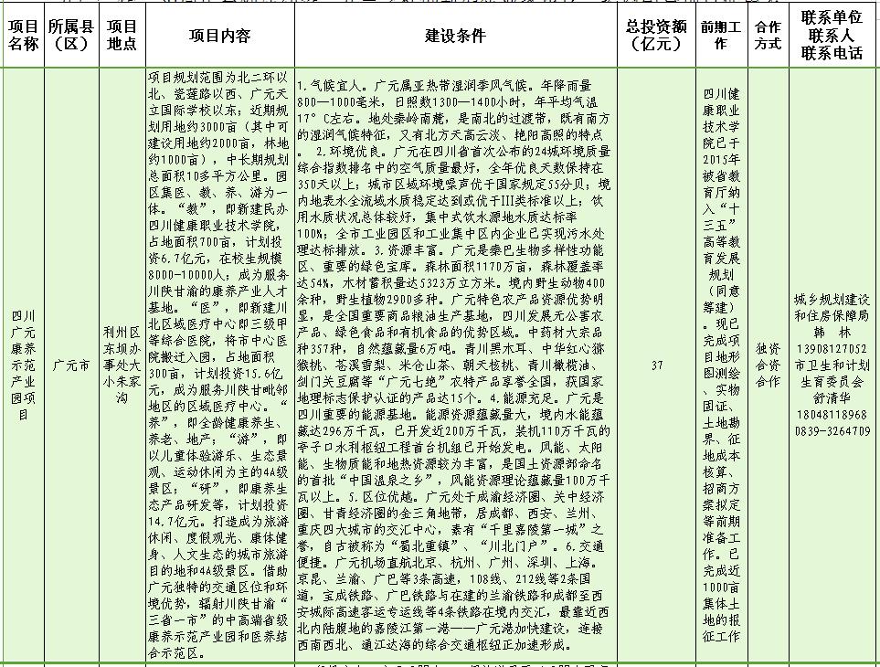 四川广元康养示范产业园项目.png
